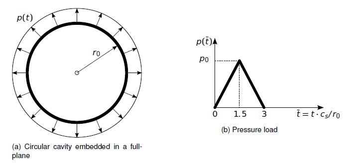 autodesk structural bridge design manual pdf